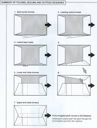 fold fitted sheet fold a fitted sheet easy in smashing how to f a fitted sheet how to