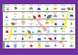 These free phonics worksheets explore the different ways that letters may sound. Snake Glyph Worksheet Printable Worksheets And Activities For Teachers Parents Tutors And Homeschool Families