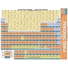 Chemistry Periodic Table Amazon Com
