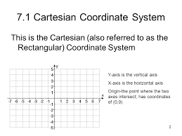 chapter 7 graphing linear equations 2 7 1 cartesian coordinate system
