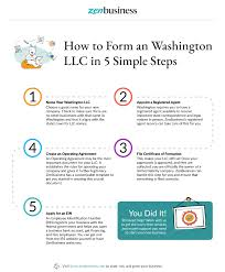 The office of the insurance commissioner cannot accept service of legal process for a domestic entity. Create A Washington Llc 49 Fast Llc Formation