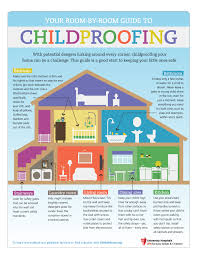 Your Room By Room Guide To Childproofing Your Home University Hospitals