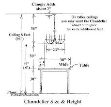 chandelier height hanging curtain rail bay window best of the correct to hang above table