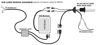 hid conversion kit housing can be connected to the ballast s input instead of connecting the ballast s input to the battery directly installation diagram is shown left