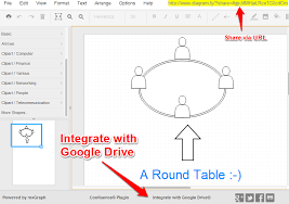 Create Diagrams And Charts With Google Drive Integration