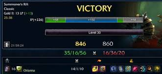 Lol Mmr Chart Mmr In League How To Check Lol Match Making Rating