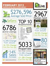 home for sale marketing flyers and hand outs 37 best examples flyers postcards etc images on pinterest real