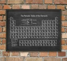 Periodic Table of Elements Poster 1 Chemistry Science