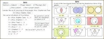Triple Venn Diagram Problems Three Venn Diagrams Math Maths Sets Diagrams Questions Sets And