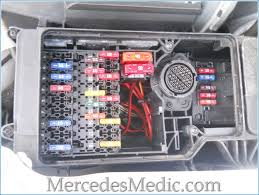 e class 1996 2002 w210 fuse box chart location designation main fuse box engine comparment mercedes benz e320 e430 e55 w210 fuse box location