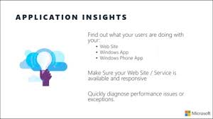 Application Performance Management Application Performance Management Benefits Of Apm