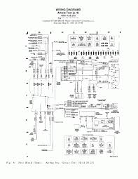 volvo 940 fuse diagram volvo image wiring diagram volvo 960 wiring diagram pdf wirdig on volvo 940 fuse diagram
