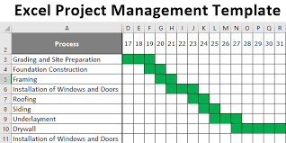 Gantt Chart Project Template Project Management With Gantt Chart Guide To Gantt Charts