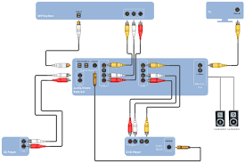speaker wiring diagram for home theater images wiring diagram in diagram moreover sony home theater wiring besides