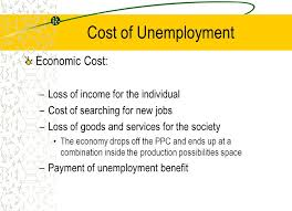Cost Of Unemployment Chapter 10 Unemployment Issues Cost Of Unemployment