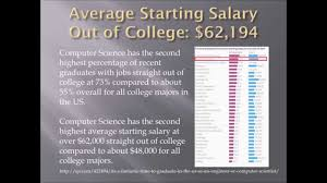 Computer Science Major Jobs Why You Should Major In Computer Science Youtube