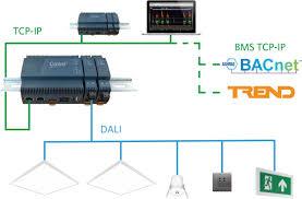 Lighting Control Schematic Diagram Control 3