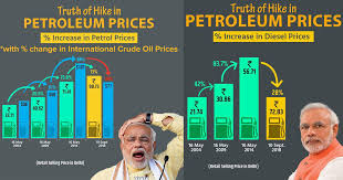 Fuel Price Chart 2014 Fuel Prices This One Chart Is The Perfection Illustration