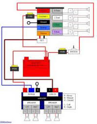 similiar pioneer wiring harness diagram keywords addition pioneer avic d3 wiring diagram wiring harness wiring diagram