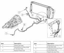 2000 ford f150 transmission diagram beautiful 2001 ford f 250 2000 ford f150 transmission diagram lovely did 98 f 150s e standard auto transmission oil