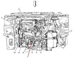 saturn vue fuse diagram wiring diagram wrg 9159 2008 saturn vue fuse diagram2007 saturn outlook engine diagram wiring diagram 2008 saturn