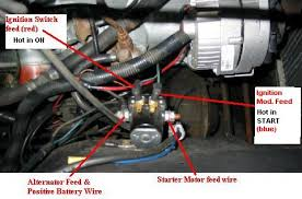 4 pole solenoid diagram 4 image wiring diagram wiring diagrams ford starter solenoid the wiring diagram on 4 pole solenoid diagram
