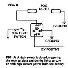 wiring fog lights as shown pin 87 will be the power feed for the foglights dont wire them in series as is shows run a wire fro pin 87 to each foglight seperately