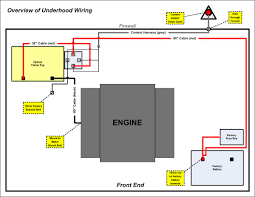 dual battery switch wiring diagram with 19260 within saleexpert me boat battery switch wiring diagram at Dual Battery Switch Wiring