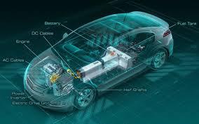 volt s battery dissected gm volt chevy volt electric car site 2011 chevrolet volt cutaway