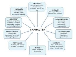 developing leadership character • chart leadership character