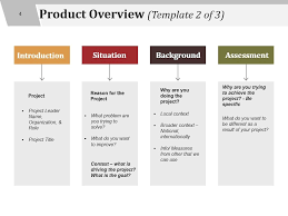 Product Launch Checklist Go To Market Roll Out Marketing