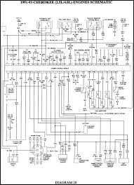jeep ignition wiring wiring diagram list 1997 jeep cherokee key switch wiring wiring diagram used jeep cj5 ignition wiring diagram jeep ignition wiring