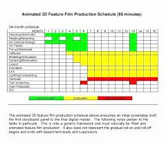 Budget Layout Example Film Production Budget Template Fresh Video Shoot Schedule Template