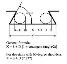 dovetail cutter dimensions. back to articles page. dovetail cutter dimensions