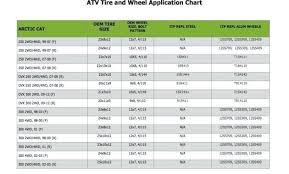 Tire Ballast Chart Tractor Tire Weight Amitvats Co