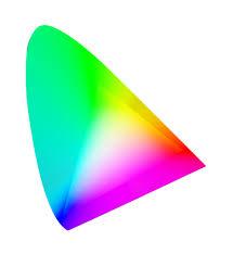 Icc Color Chart Icc Profiles
