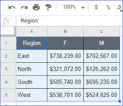How To Create A Chart In Google Sheets Excelnotes