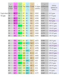Paper Weight Conversion Chart Gsm To Lbs Www