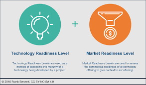 Technology Readiness Level Readiness For Market More Than Completing Software Development