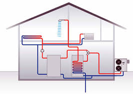 steam boiler wiring schematics wiring diagram for car engine well system schematic additionally gas pool heater wiring diagram also drawing of a basic schematic diagram