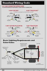 7 pin rv trailer connector wiring diagram wiring diagrams 7 pin rv trailer connector wiring diagram boat trailer wiring diagram 4 way elegant rv wiring