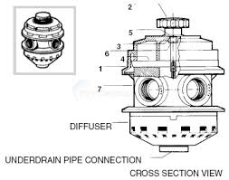 3 way valve port diagram 3 wiring diagram, schematic diagram and Honeywell 3 Port Valve Wiring Diagram 4 way air valve schematic besides wiring diagram honeywell 3 port zone valve besides help p0449 honeywell 3 way valve wiring diagram