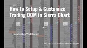 Amp Futures Sierra Chart Sierra Chart How To Add Multiple Symbols To One Chart