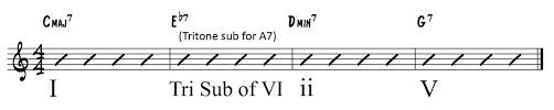 3 Types Of Tritone Substitution With Lick Examples Learn