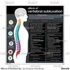 Chiropractic Wall Charts Effects Of Vertebral Subluxation Chiropractic Wall Decal