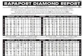 Rapaport Diamond Report Examples And Forms
