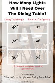 recessed lighting dining room. Dining Table Size Chart To Determine How Many Recessed Cans Are Needed In Lighting Design Plan Room