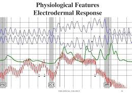 Polygraph Chart Markings Physiological Features A Review Of Polygraph Test Data Ppt