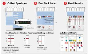 5 12 Panel Discover Cup Multi Panel Urine Drug Test Cup