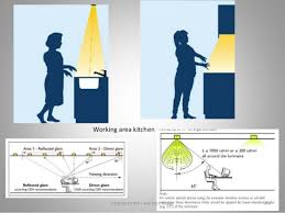 work area lighting. Work Area Lighting. Working Kitchen Lighting Systems And Their Design 50 K
